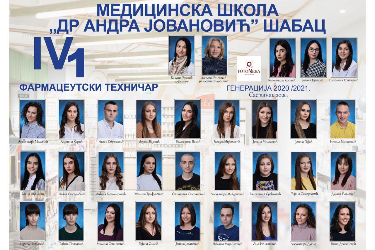 Матуранти школске 2020/21. године